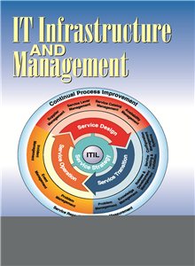 IT Infrastructure & Management
